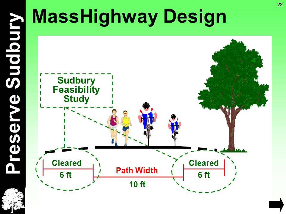 10 – 14 ft Path Width 2 – 3 ft 3 – 5 ft RecoveryShoulder Preserve Sudbury Sudbury Feasibility Study Cleared 6 ft Cleared 6 ft 10 ft MassHighway Design 22