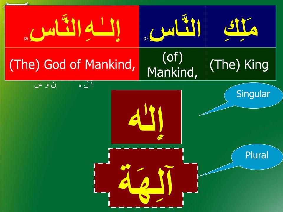 مَلِكِالنَّاسِ ( 2) إِلـٰـهِ النَّاسِ ( 3) (The) King (of) Mankind, (The) God of Mankind, أ ل ه ن و س Plural Singular آلِهَة إِلٰه