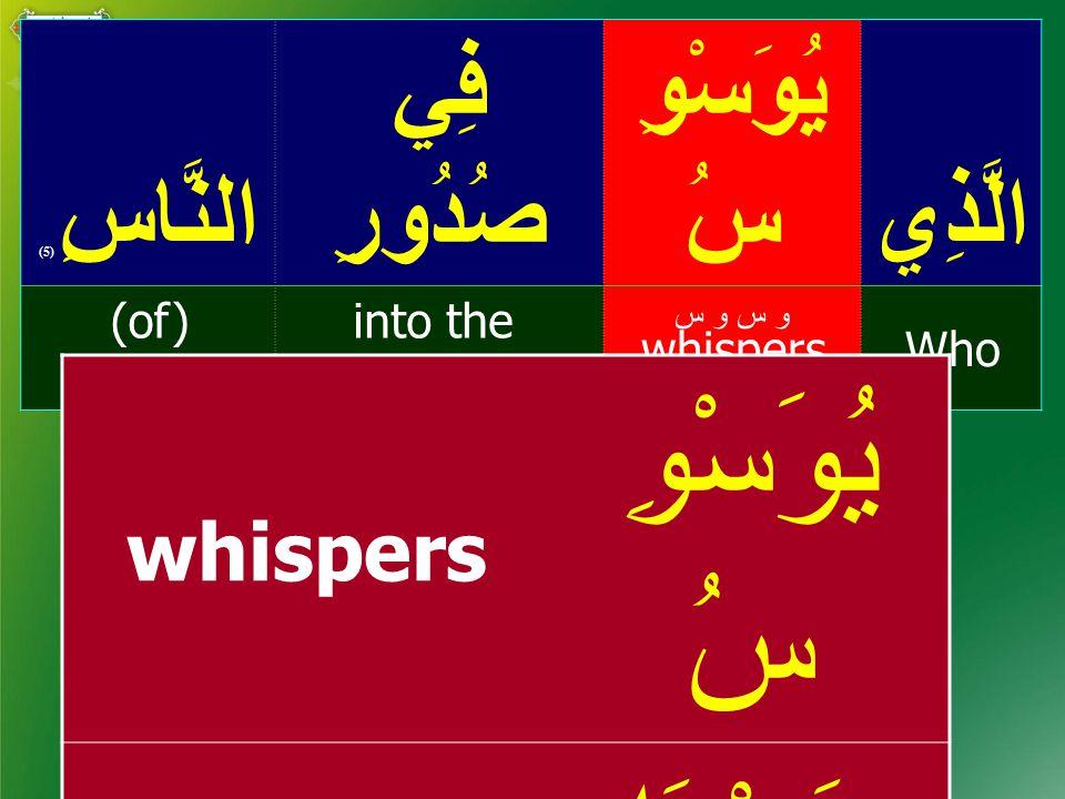 يُوَسْوِ سُ فِي صُدُورِالنَّاسِ ( 5) Whowhispers into the chests (of) mankind و س whispers يُوَسْوِ سُ one who whispers وَسْوَا س