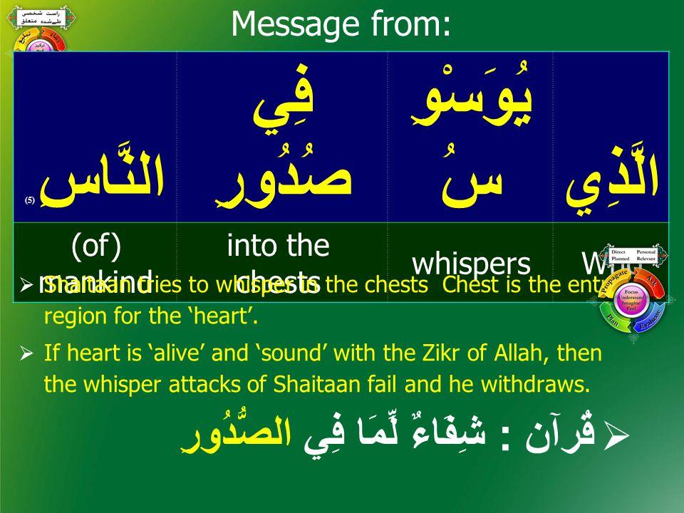 الَّذِي يُوَسْوِ سُ فِي صُدُورِالنَّاسِ ( 5) Whowhispers into the chests (of) mankind Message from:  Shaitaan tries to whisper in the chests Chest is the entry region for the 'heart'.