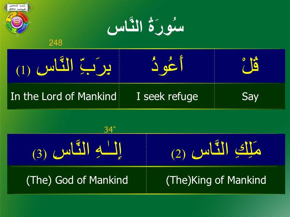 سُورَۃُ النَّاس قُلْأَعُوذُبِرَبِّ النَّاسِ ( 1) SayI seek refugeIn the Lord of Mankind 248 مَلِكِ النَّاسِ ( 2) إِلـٰـهِ النَّاسِ ( 3) (The)King of Mankind(The) God of Mankind 34 *