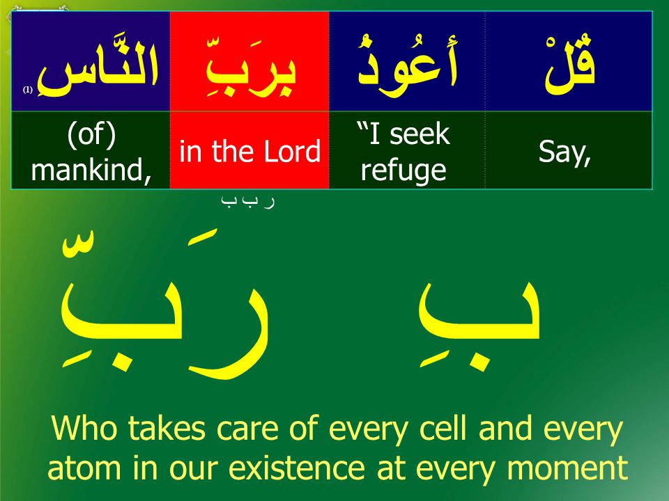 قُلْأَعُوذُبِرَبِّالنَّاسِ ( 1) Say, I seek refuge in the Lord (of) mankind, ر ب ب Who takes care of every cell and every atom in our existence at every moment بِ رَبِّ