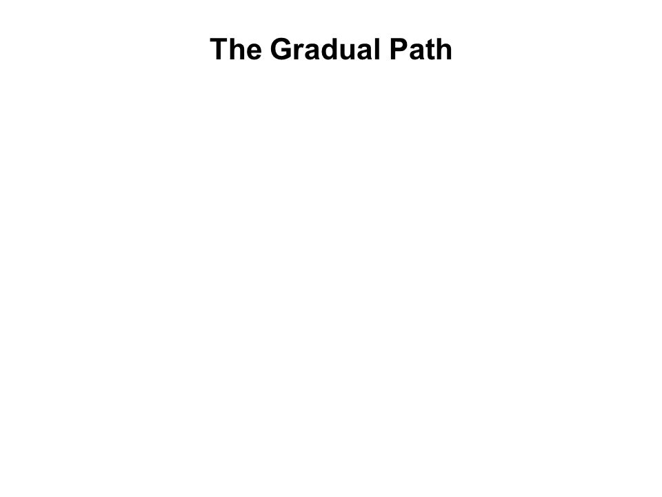Get yourself on the right path Cultivate good friendships Avoid wrongful occupations Follow a code of discipline Develop the 10 Meritorious Deeds Help others Take Refuge Be in touch with the Dhamma Seriously practice the 8 Fold Path Break the 10 Fetters The Gradual Path
