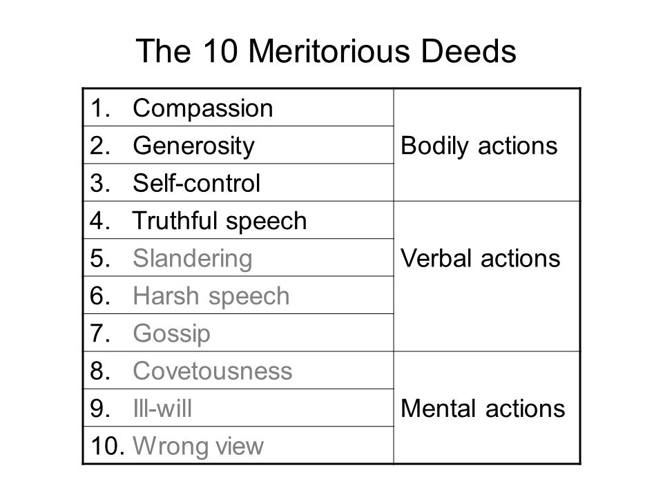 The 10 Meritorious Deeds 1. Compassion 2. GenerosityBodily actions 3.