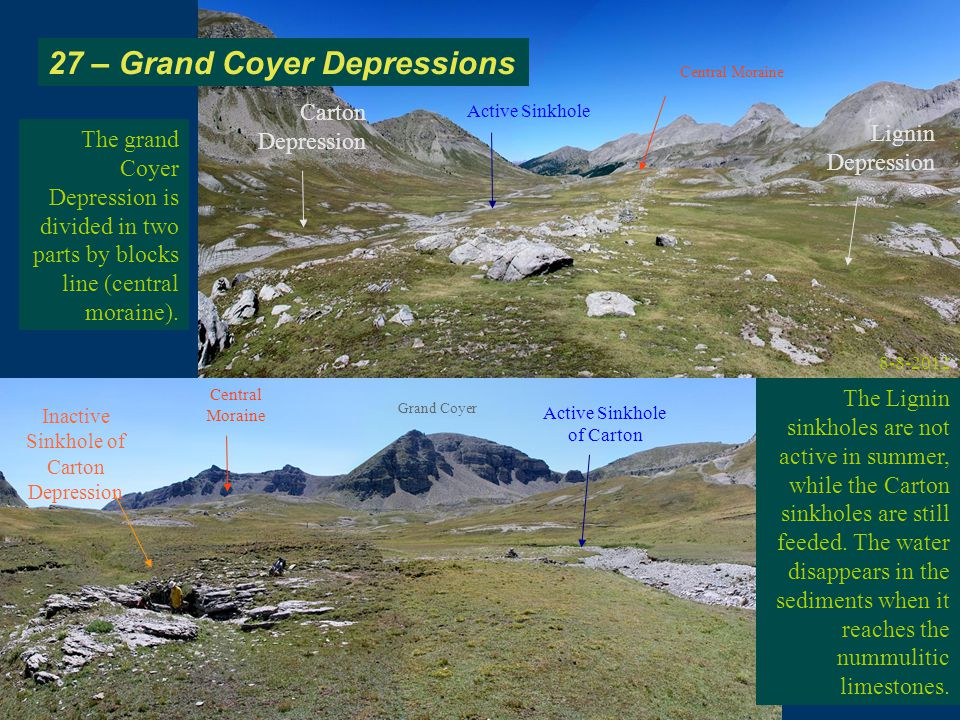 The grand Coyer Depression is divided in two parts by blocks line (central moraine).