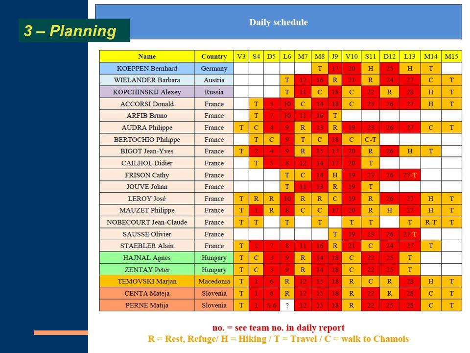 3 – Planning