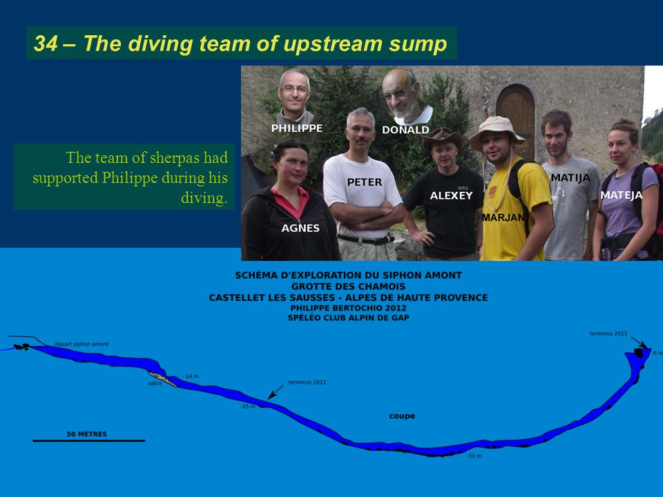 The team of sherpas had supported Philippe during his diving. 34 – The diving team of upstream sump