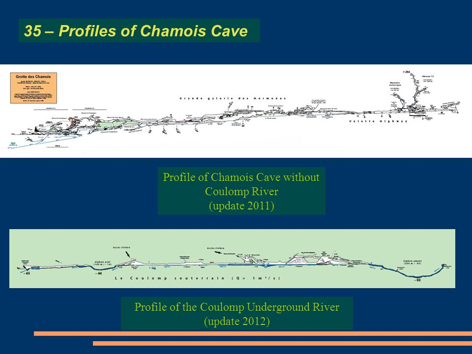 Profile of the Coulomp Underground River (update 2012) 35 – Profiles of Chamois Cave Profile of Chamois Cave without Coulomp River (update 2011)