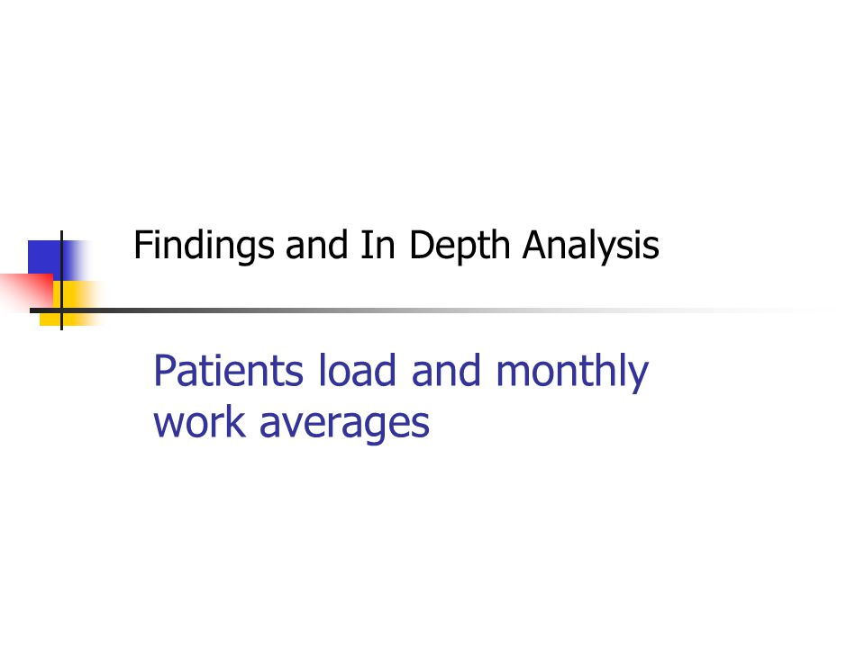 Patients load and monthly work averages Findings and In Depth Analysis