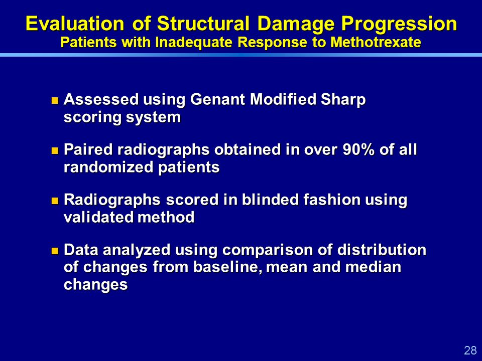 28 Evaluation of Structural Damage Progression Patients with Inadequate Response to Methotrexate Assessed using Genant Modified Sharp scoring system Assessed using Genant Modified Sharp scoring system Paired radiographs obtained in over 90% of all randomized patients Paired radiographs obtained in over 90% of all randomized patients Radiographs scored in blinded fashion using validated method Radiographs scored in blinded fashion using validated method Data analyzed using comparison of distribution of changes from baseline, mean and median changes Data analyzed using comparison of distribution of changes from baseline, mean and median changes