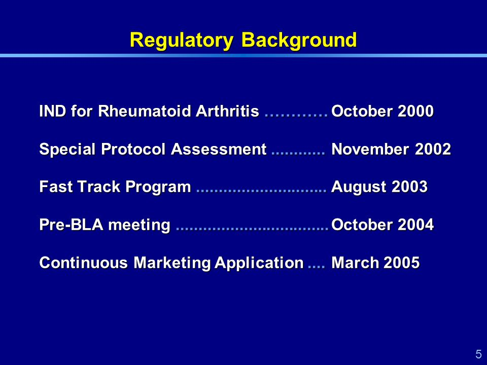 5 Regulatory Background IND for Rheumatoid Arthritis …………October 2000 Special Protocol Assessment............November 2002 Fast Track Program.............................August 2003 Pre-BLA meeting..................................October 2004 Continuous Marketing Application....March 2005
