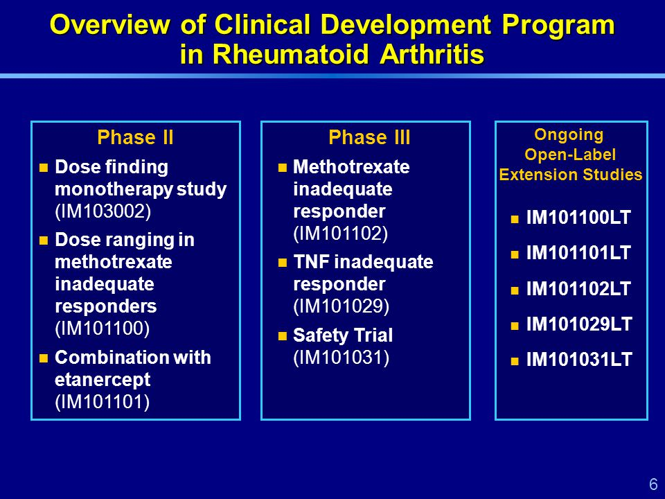 6 Overview of Clinical Development Program in Rheumatoid Arthritis Phase II Dose finding monotherapy study (IM103002) Dose ranging in methotrexate inadequate responders (IM101100) Combination with etanercept (IM101101) Phase III Methotrexate inadequate responder (IM101102) TNF inadequate responder (IM101029) Safety Trial (IM101031) IM101100LT IM101101LT IM101102LT IM101029LT IM101031LT Ongoing Open-Label Extension Studies