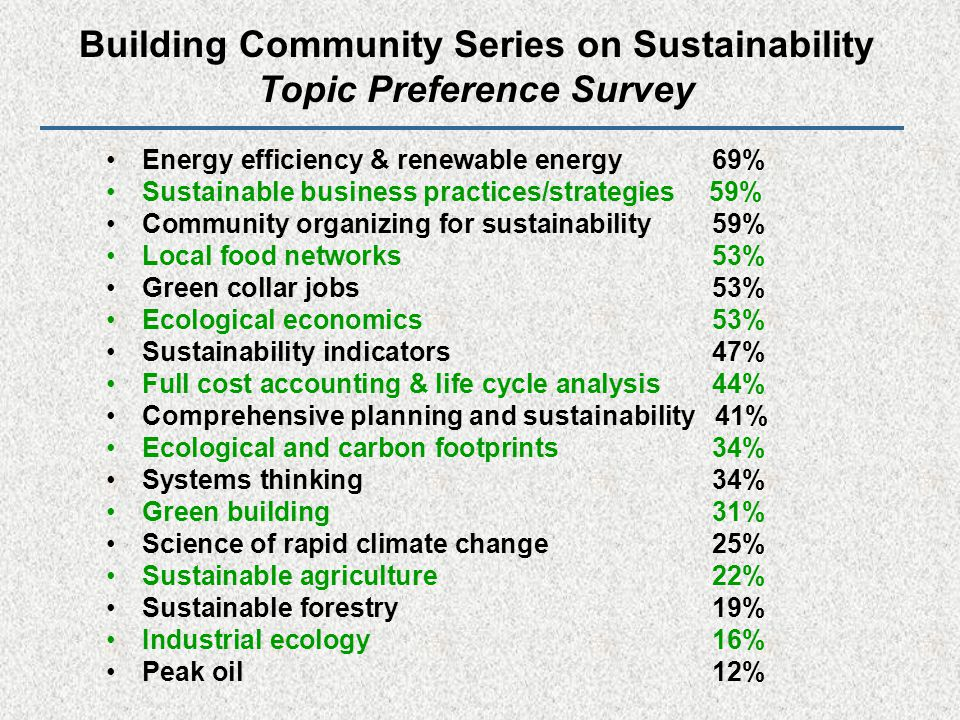 Energy efficiency & renewable energy 69% Sustainable business practices/strategies 59% Community organizing for sustainability 59% Local food networks