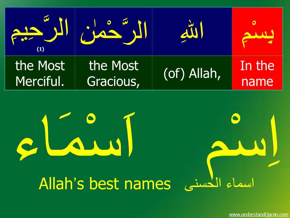 www.understandQuran.com بِسْمِاﷲِالرَّحْمٰنِ الرَّحِيمِ (1) In the name (of) Allah, the Most Gracious, the Most Merciful. اِسْم اَسْمَاء اسماء الحسنى