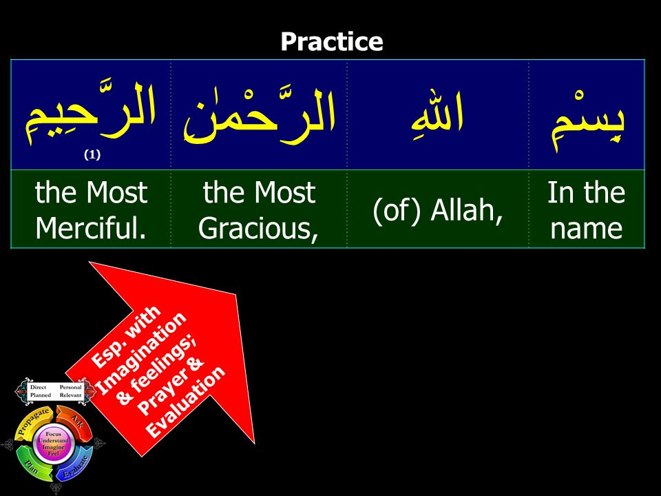 Esp. with Imagination & feelings; Prayer & Evaluation Practice بِسْمِاﷲِالرَّحْمٰنِ الرَّحِيمِ (1) In the name (of) Allah, the Most Gracious, the Most