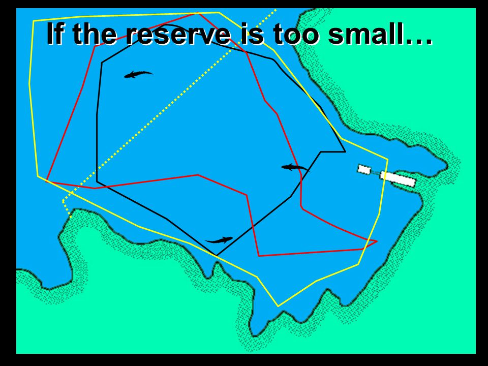 If the reserve is too small…