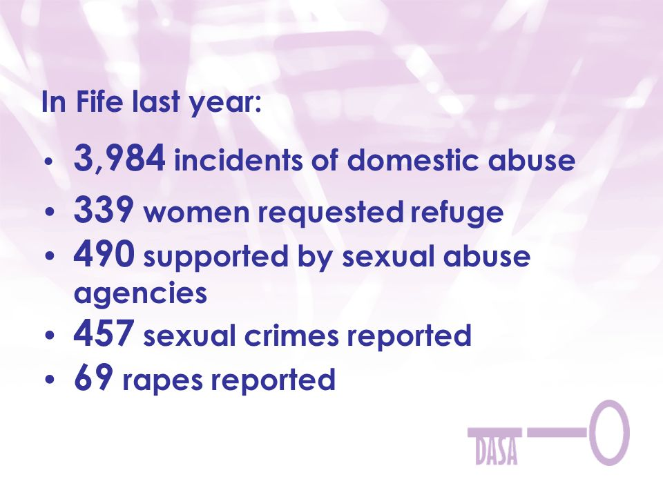 In Fife last year: 3,984 incidents of domestic abuse 339 women requested refuge 490 supported by sexual abuse agencies 457 sexual crimes reported 69 rapes reported