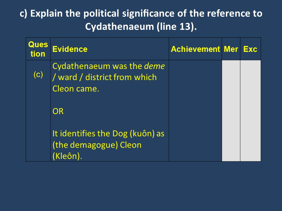 c) Explain the political significance of the reference to Cydathenaeum (line 13).