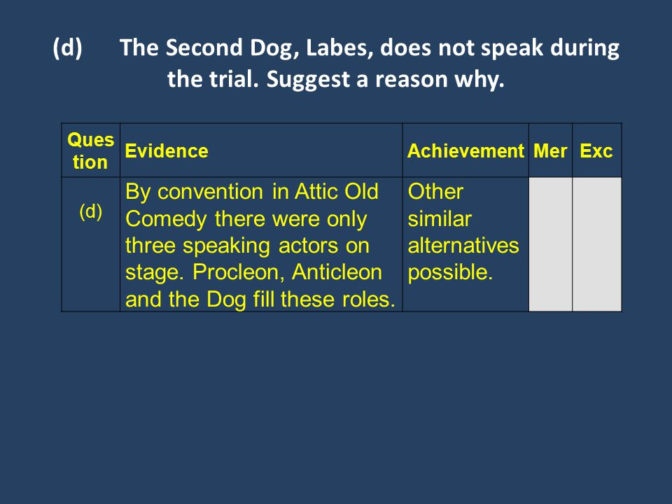 (d)The Second Dog, Labes, does not speak during the trial.