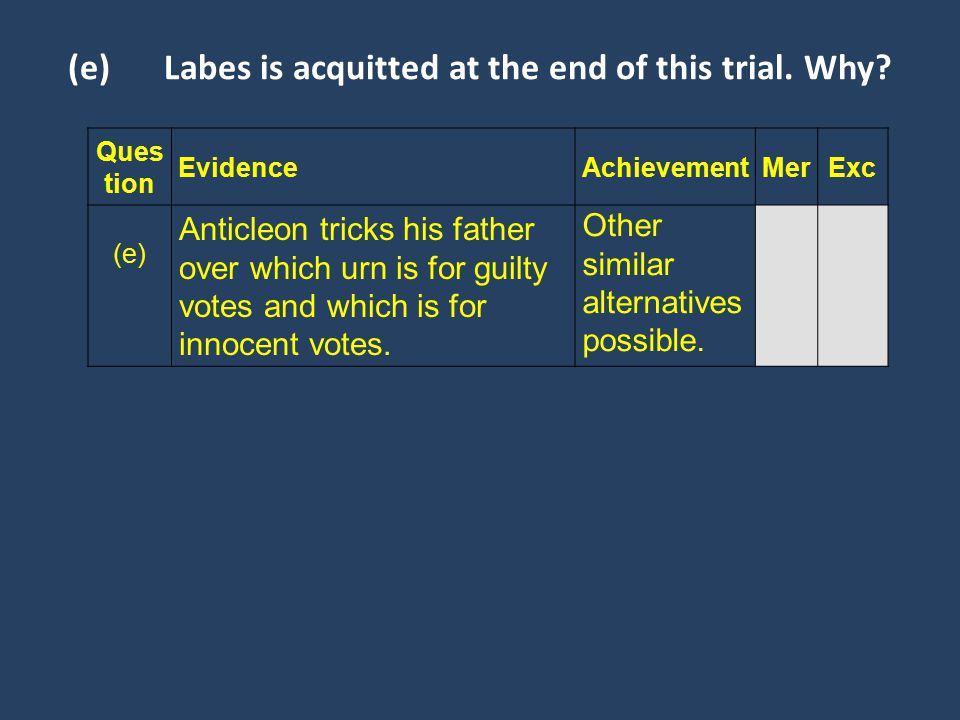 (e)Labes is acquitted at the end of this trial. Why.