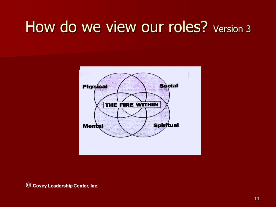 11 How do we view our roles? Version 3 © Covey Leadership Center, Inc.