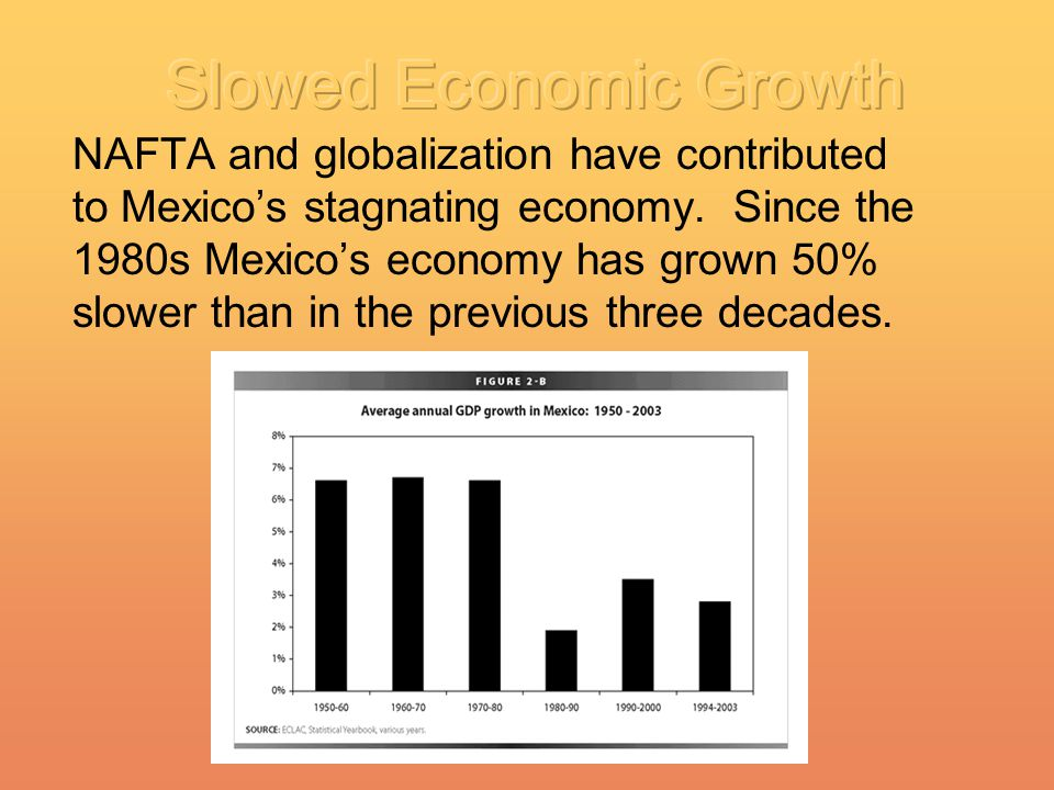 NAFTA and globalization have contributed to Mexico's stagnating economy.