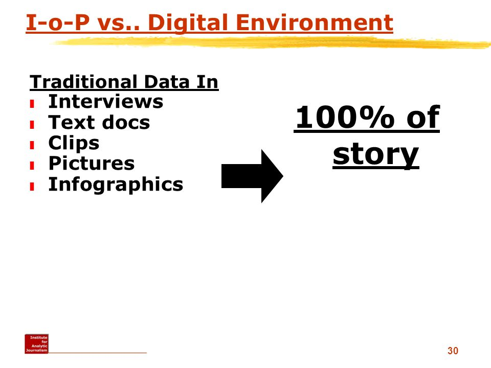 29 ______________________ Classic Journalism Information Environment zI-o-P storage, analysis and communication zLinear intake of data as TEXT zPrimit
