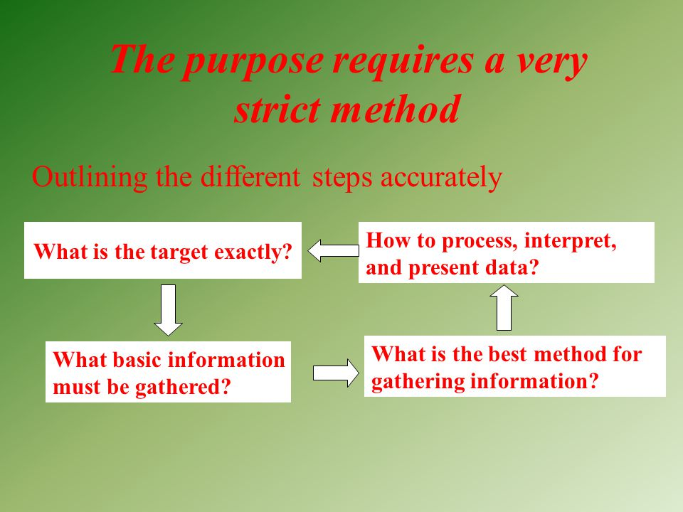 The purpose requires a very strict method What is the target exactly? What is the best method for gathering information? How to process, interpret, an