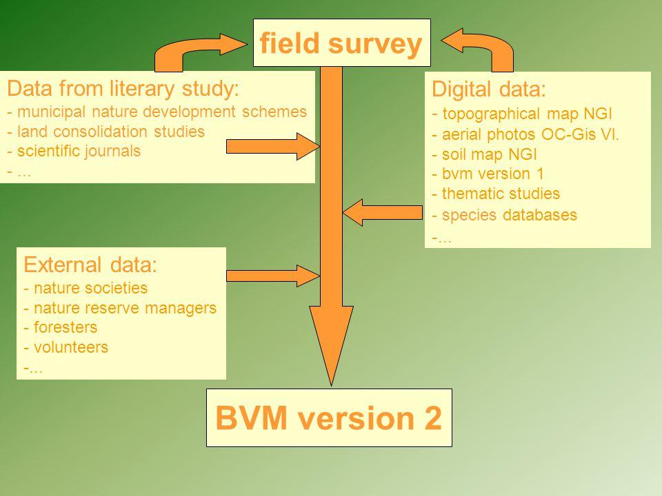 BVM version 2 field survey Data from literary study: - municipal nature development schemes - land consolidation studies - scientific journals -...