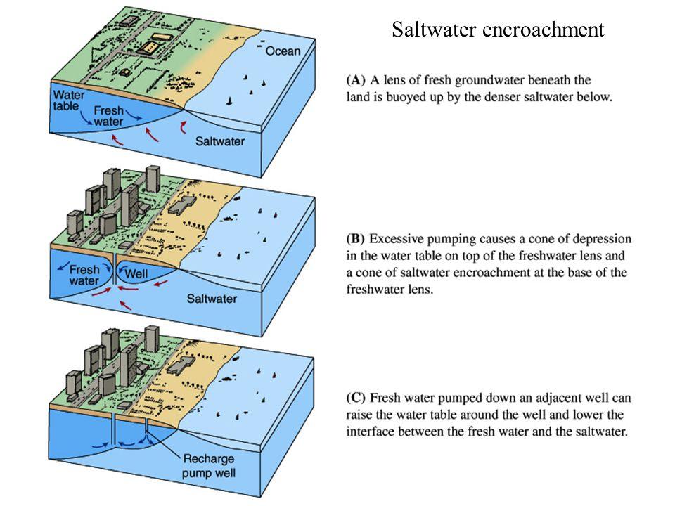 Saltwater encroachment