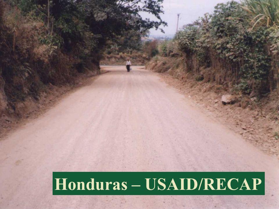 Honduras – USAID/RECAP