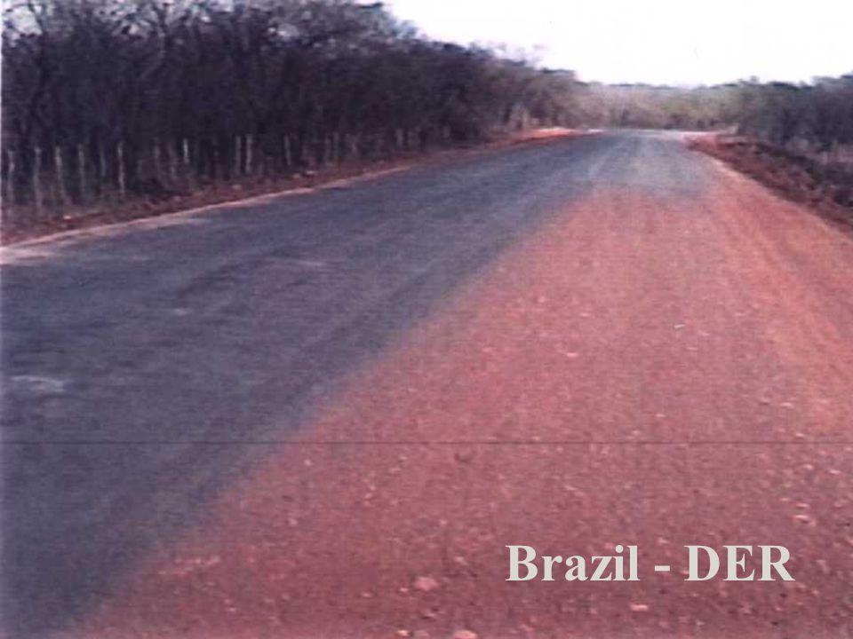 Brazil - DER