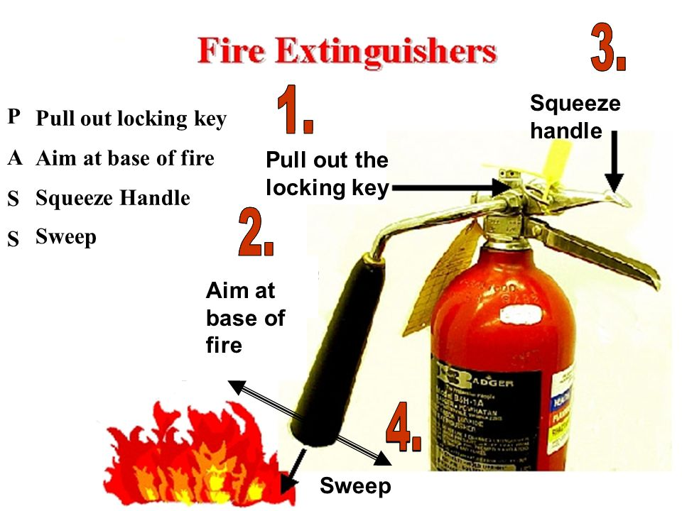 Type ABC which can be used to fight most fires.