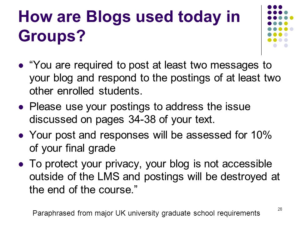 How are Blogs used today in Groups.