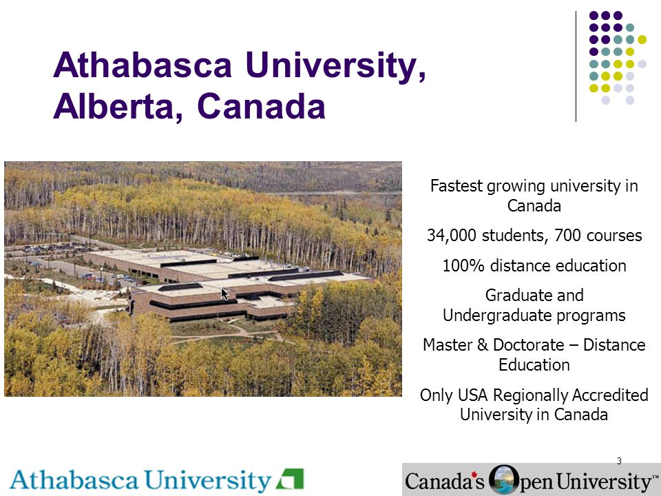 Athabasca University, Alberta, Canada * Athabasca University Fastest growing university in Canada 34,000 students, 700 courses 100% distance education Graduate and Undergraduate programs Master & Doctorate – Distance Education Only USA Regionally Accredited University in Canada  Athabasca University 3