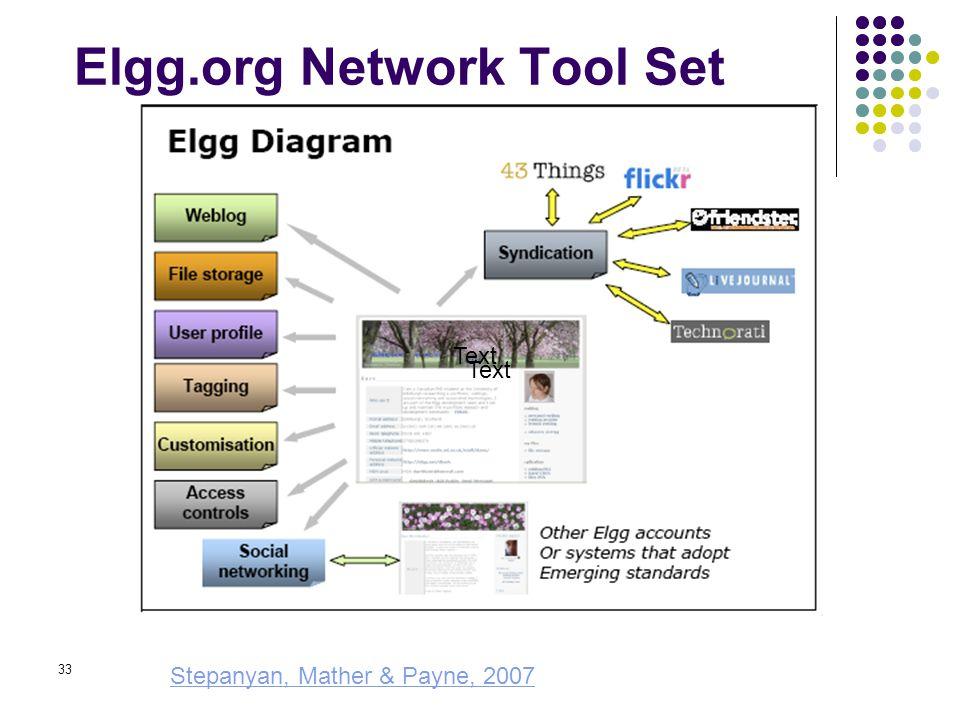 33 Text Stepanyan, Mather & Payne, 2007 Elgg.org Network Tool Set