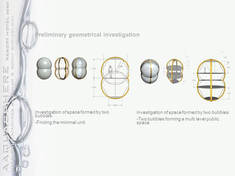 Preliminary geometrical investigation Investigation of space formed by two bubbles: -Finding the minimal unit Investigation of space formed by two bubbles: -Two bubbles forming a multi level public space.