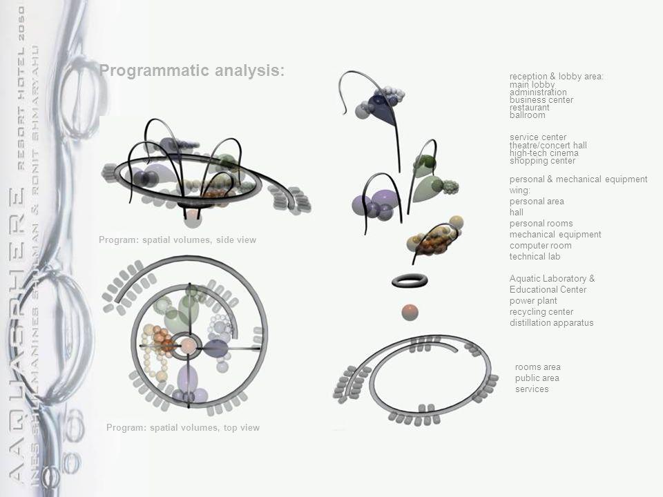 Programmatic analysis: Program: spatial volumes, side view Program: spatial volumes, top view reception & lobby area: main lobby administration busine
