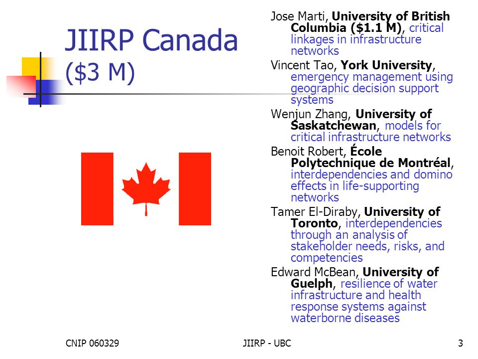 CNIP 060329JIIRP - UBC4 UBC Team Electrical Engineering Power Systems Communication Systems Data Security Civil Engineering Earthquakes Damage Assessment Software Engineering Human Decisions Metamodels Computer Science Systems Visualization (SFU Univ.) Disaster Room Virtualization Databases Integration Commerce Business Recovery Geography GIS Systems Psychology Panic Control Public Education