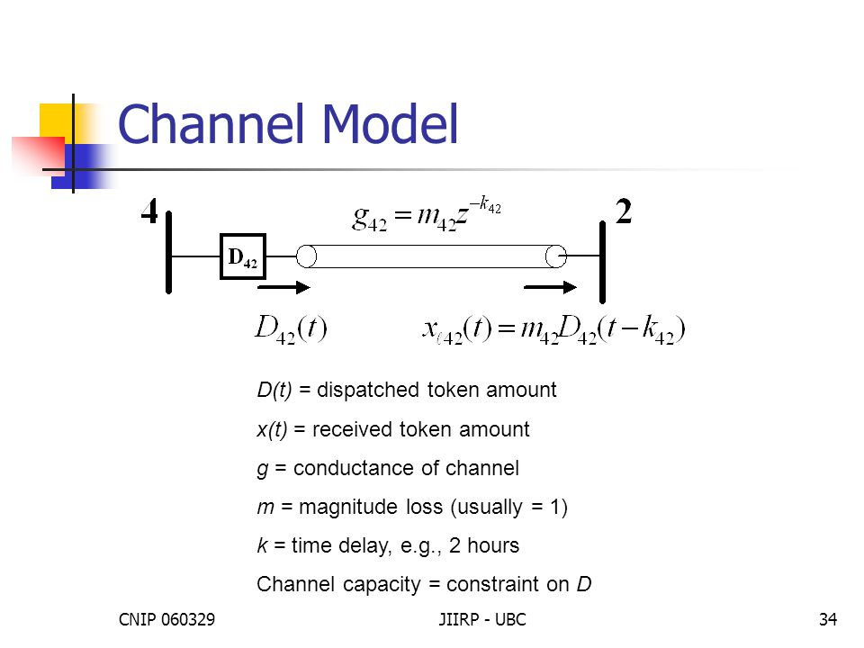 CNIP 060329JIIRP - UBC34 Channel Model D(t) = dispatched token amount x(t) = received token amount g = conductance of channel m = magnitude loss (usua
