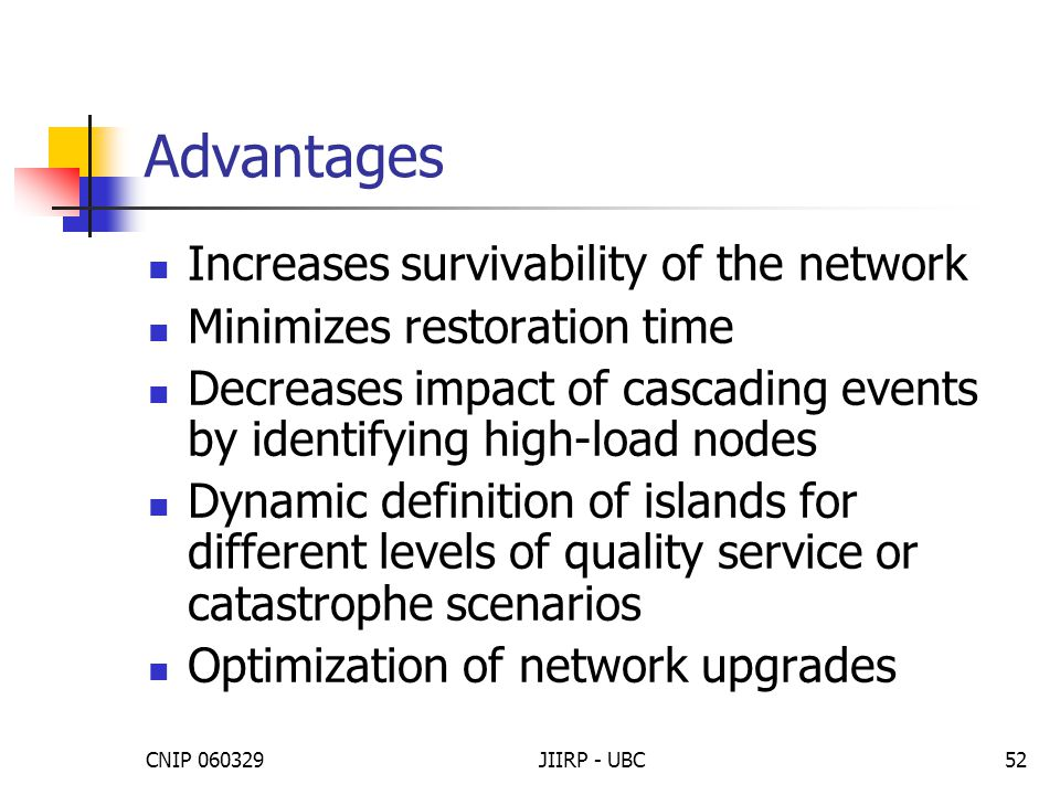 CNIP 060329JIIRP - UBC52 Advantages Increases survivability of the network Minimizes restoration time Decreases impact of cascading events by identifying high-load nodes Dynamic definition of islands for different levels of quality service or catastrophe scenarios Optimization of network upgrades