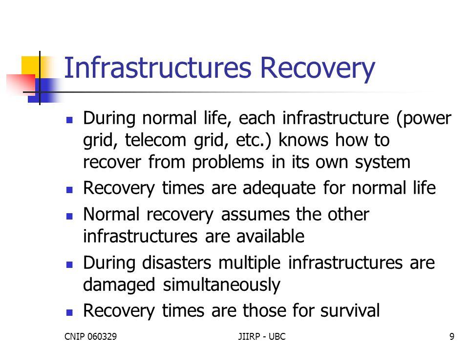 CNIP 060329JIIRP - UBC50 Breakup into Subsystems