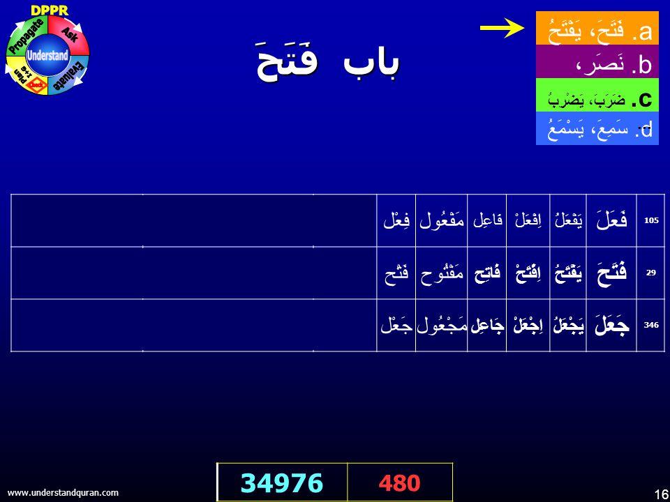 16 www.understandquran.com باب فَتَحَ 34976 480 d.