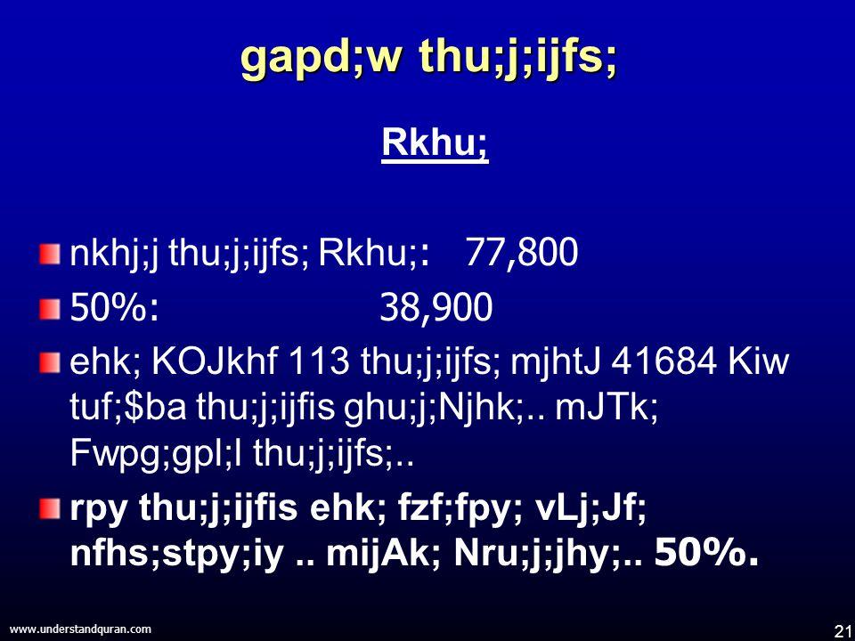 21 www.understandquran.com gapd;w thu;j;ijfs; Rkhu; nkhj;j thu;j;ijfs; Rkhu; : 77,800 50%:38,900 ehk; KOJkhf 113 thu;j;ijfs; mjhtJ 41684 Kiw tuf;$ba thu;j;ijfis ghu;j;Njhk;..