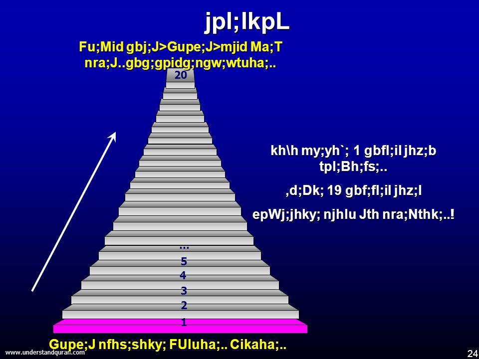 24 www.understandquran.comjpl;lkpL kh\h my;yh`; 1 gbfl;il jhz;b tpl;Bh;fs;..,d;Dk; 19 gbf;fl;il jhz;l epWj;jhky; njhlu Jth nra;Nthk;..