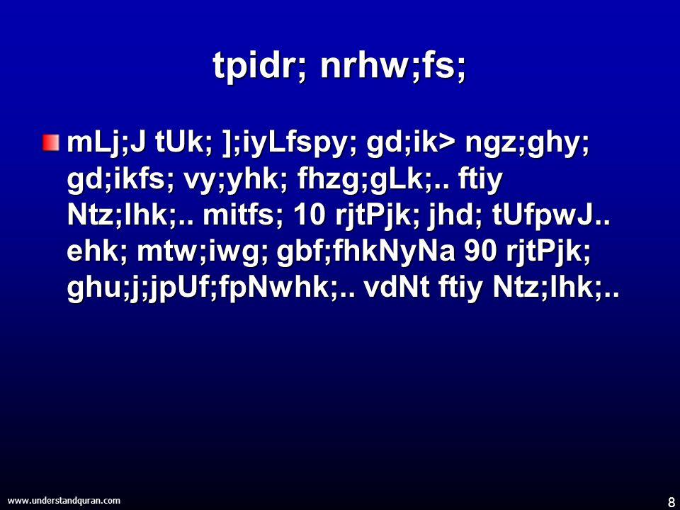 8 www.understandquran.com tpidr; nrhw;fs; mLj;J tUk; ];iyLfspy; gd;ik> ngz;ghy; gd;ikfs; vy;yhk; fhzg;gLk;..