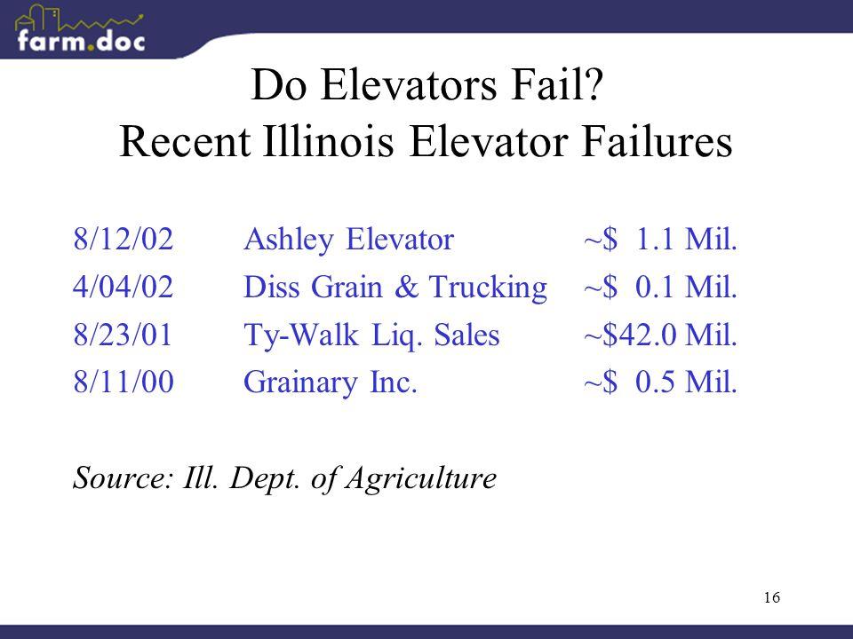 16 Do Elevators Fail.Recent Illinois Elevator Failures 8/12/02Ashley Elevator~$ 1.1 Mil.