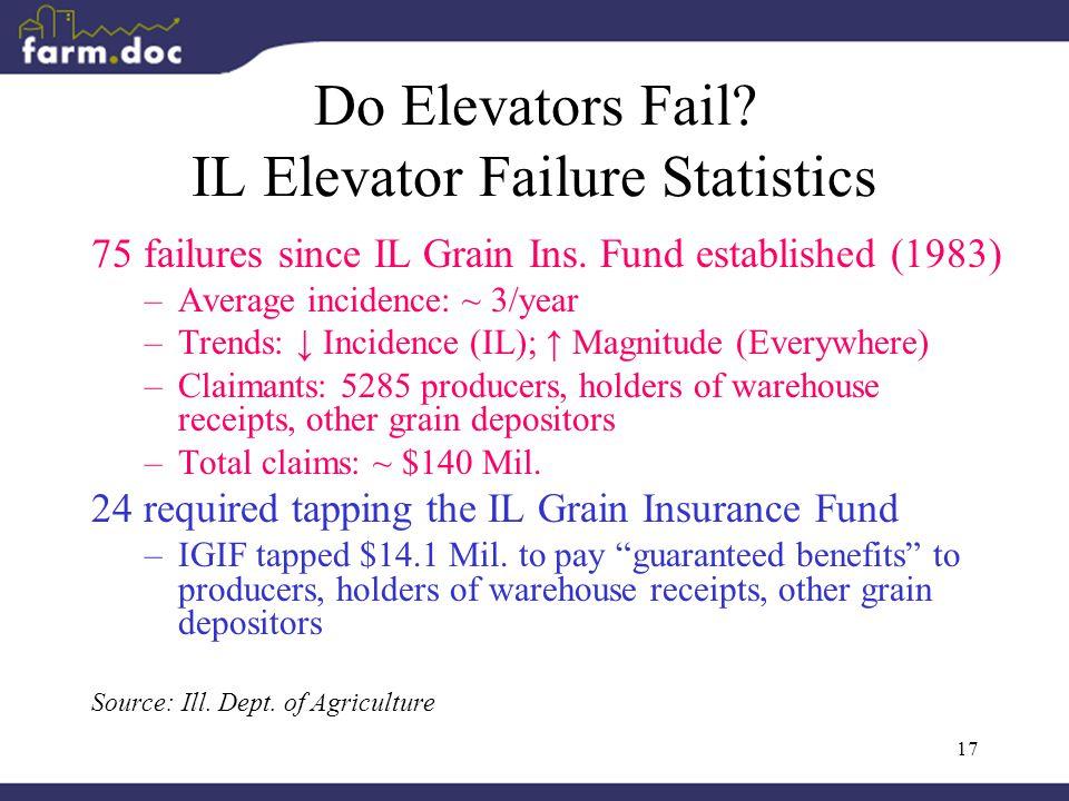 17 Do Elevators Fail.IL Elevator Failure Statistics 75 failures since IL Grain Ins.