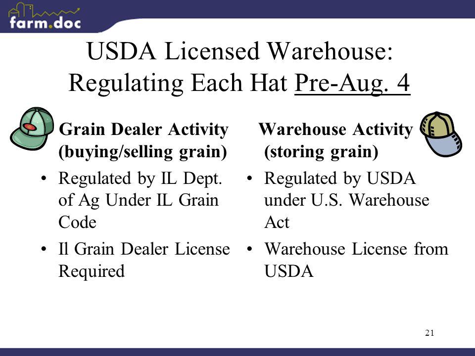 21 USDA Licensed Warehouse: Regulating Each Hat Pre-Aug.