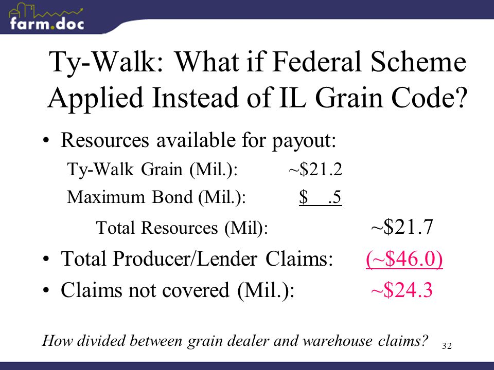32 Ty-Walk: What if Federal Scheme Applied Instead of IL Grain Code? Resources available for payout: Ty-Walk Grain (Mil.):~$21.2 Maximum Bond (Mil.):